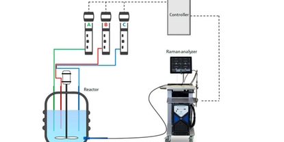 Schematic diagram of process-control system for semi-batch polymerization
